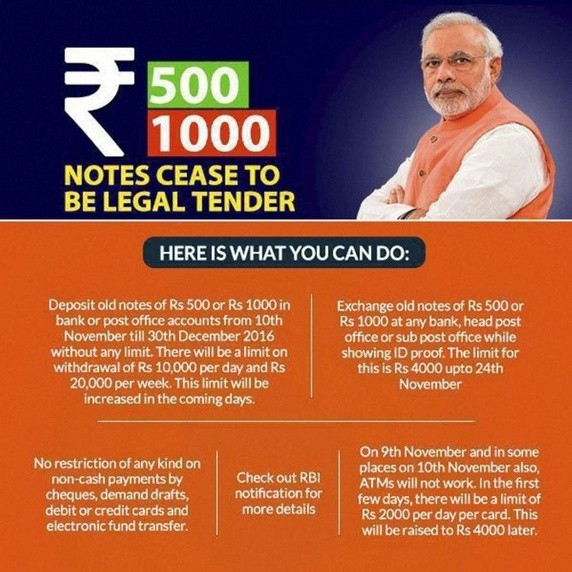 Rs 500 1000 cease to be legal tender