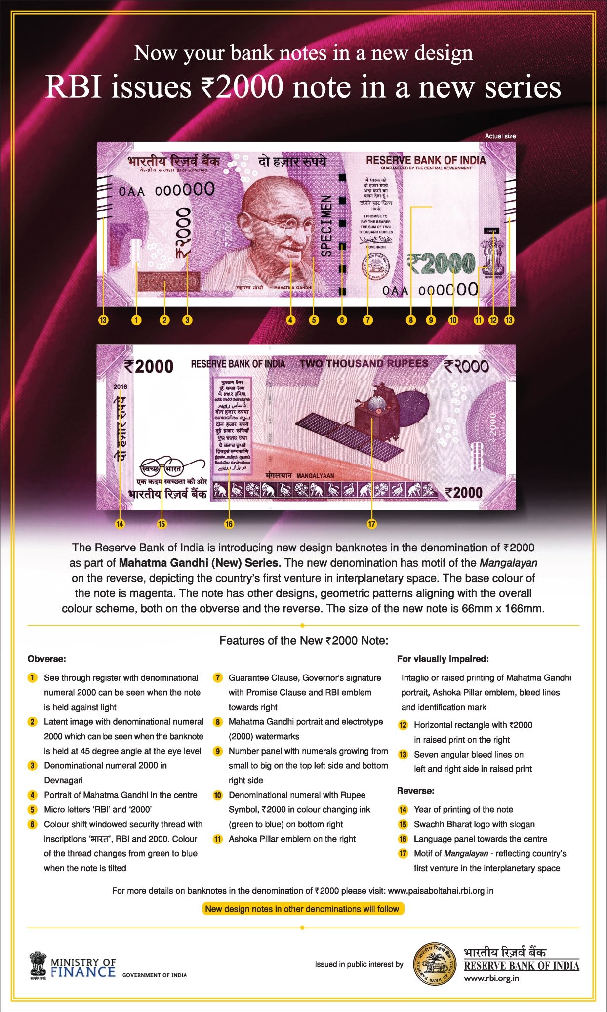 new Rs. 2000 note details