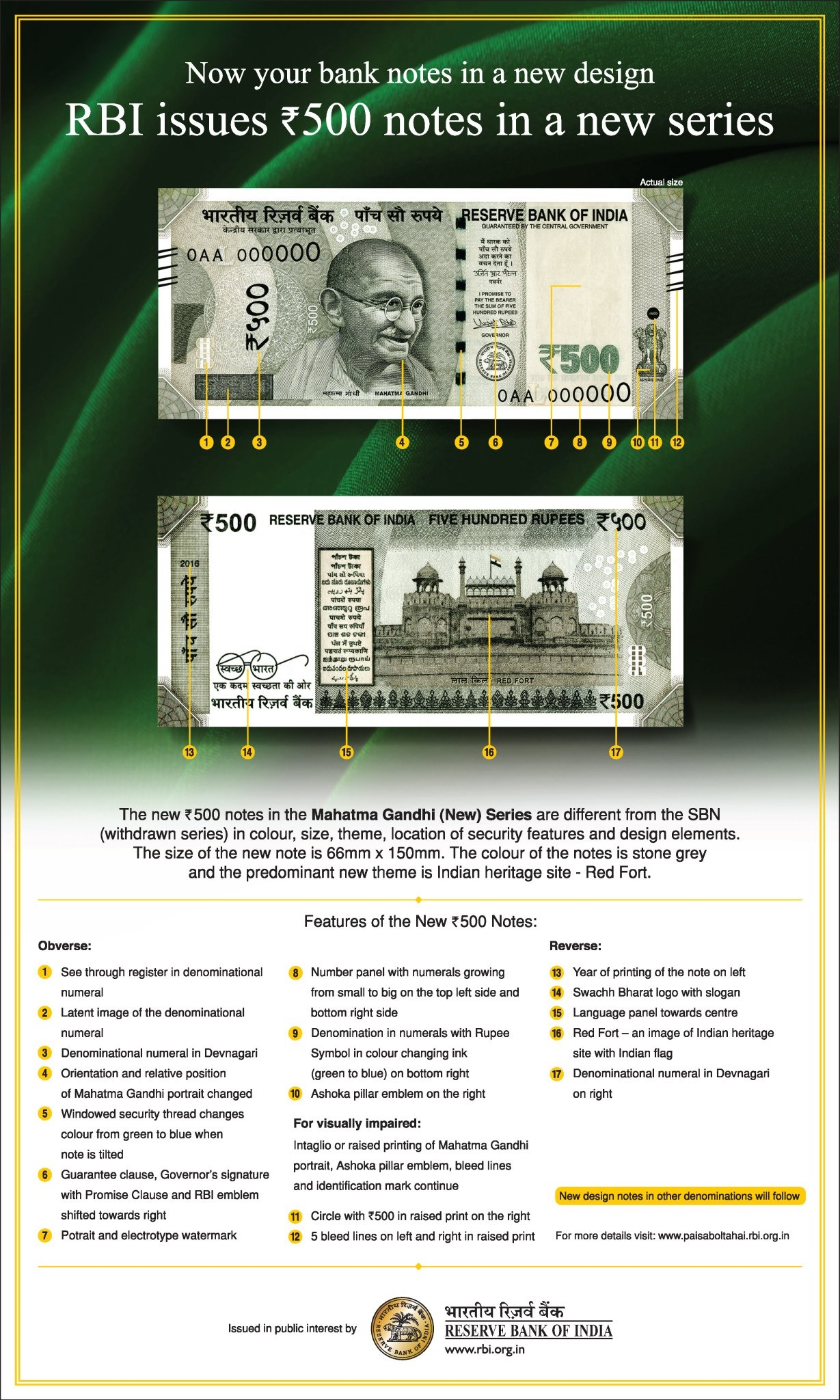 new Rs. 500 note details